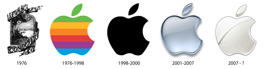 Apple-Evolucao-do-logotipo